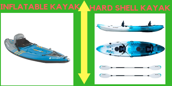 INFLATABLE KAYAKS VS HARD SHELL KAYAKS