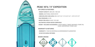 Peak Paddle Board Reviews