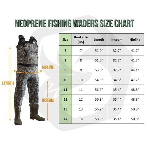 best surf fishing size chart