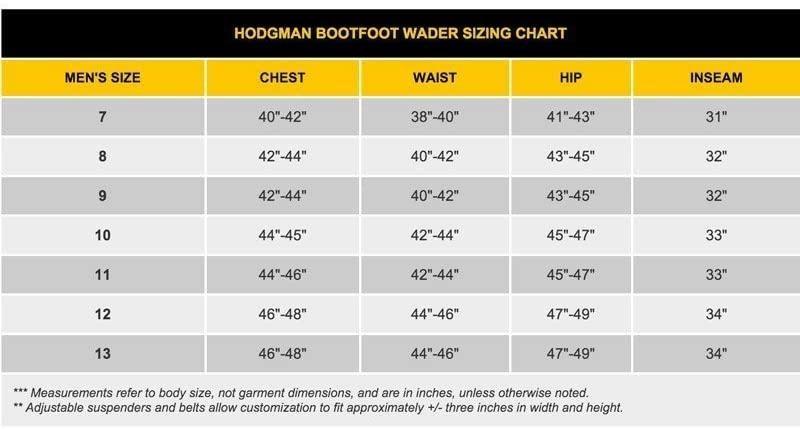 Hodgman Caster Neoprene Cleated: best bootfoot waders